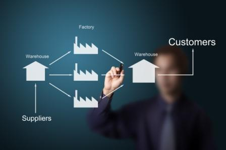 BCG divulga estudo sobre as complexidades do supply chain brasileiro